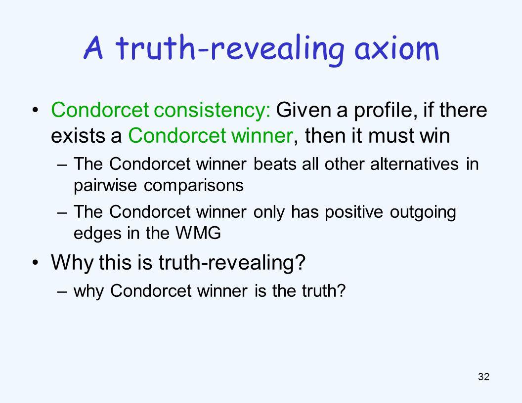 The Condorcet Jury theorem [Condorcet 1785]